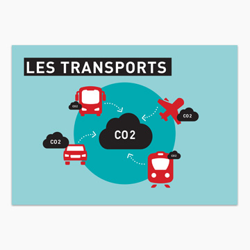 Guide in French for all> on transports and global warming