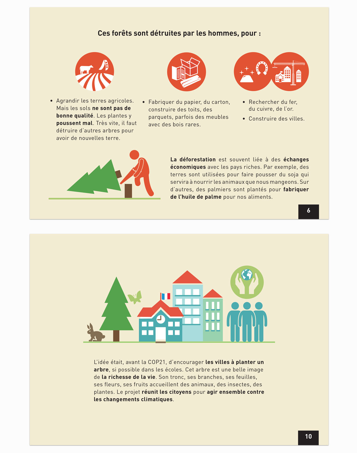 Guide in French for all® on the subject of forests global warming